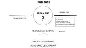 FGB 2018